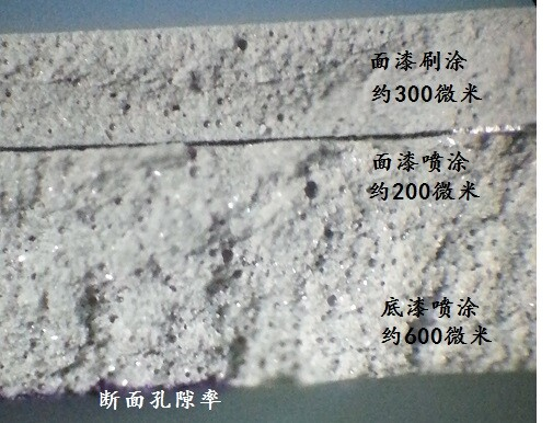 Spraying Polyaspartic Weather Resistance Coating Formulation Pull-out Testing Problem
